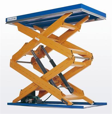 Platforme de ridicare duble verticale si mese de ridicare cu