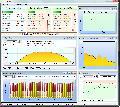 Software monitorizare instalatii solare