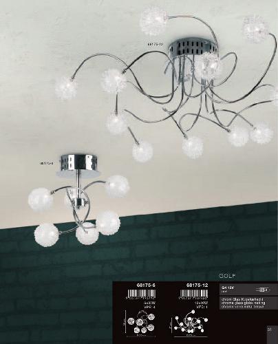 Corpuri de iluminat Globo Lighting