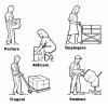 Protectia muncii - instruire fise evaluari riscuri - Securit
