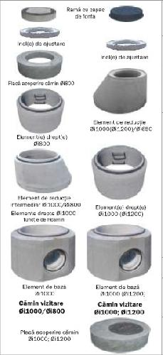 Elemente prefabricate din beton pentru retele de apa si cana