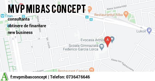 Harta MVP MIBAS CONCEPT SRL - consultanta afaceri, consultanta fonduri europene