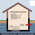 Hidroizolatii - probleme infiltratii ( beci taresa hale )