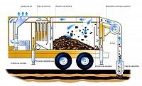 Excavator de vid