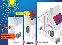 Pompa de caldura ROTEX - HPSU COMPACT (11-16 kW)