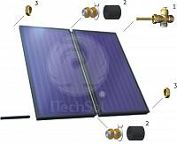 ZPKS 3 set de conectare pentru 3 colectoare (panouri) solare