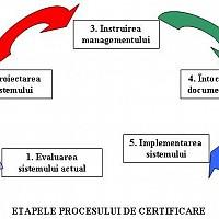 certificare sisteme management