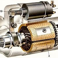 electromotoare auto