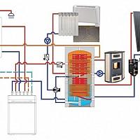 proiectare instalatii termice
