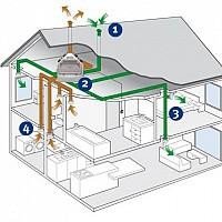 proiectare instalatii ventilare