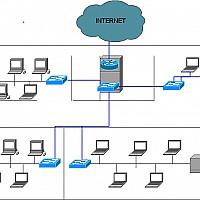 proiectare retele date