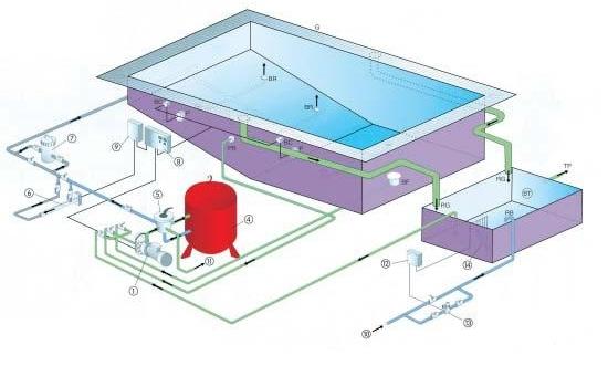 Proiectare piscine 7 oferte de la 6 firme for Cat costa intretinerea unei piscine